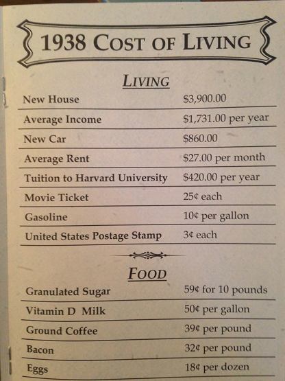 Purchasing power of the US dollar in the last 103 years - 1938 cost of living.