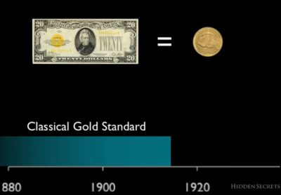 Why everyone must own gold... 140 years of world history in 10 min