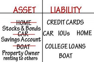 Assets and liabilities examples: Advice from Robert Kiyosaki