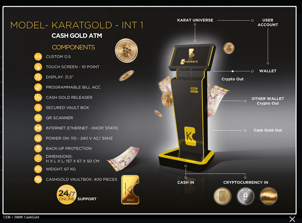 Karatbars CEM: Exciting Benefits & Locations