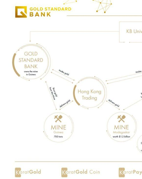 Gold Standard Bank -- Karatbars gold mine in Brazil - 4