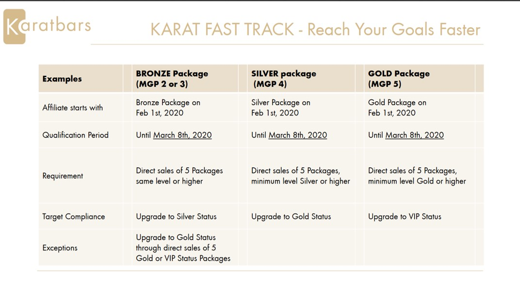 New Karatbars affiliate? Free Bronze Status (pay less for Silver, Gold, VIP)